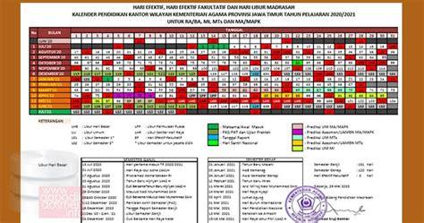 kalender pendidikan madrasah jawa timur  pelajaran