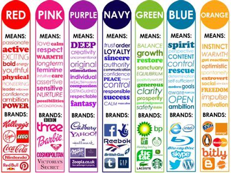 colors in marketing el marketing marcas y colores colores y marcas