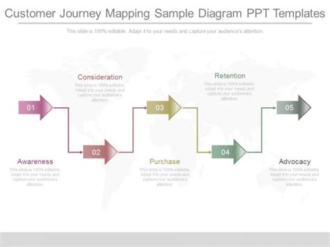 Customer Journey Powerpoint Template Quantumgaming Co Customer Journey Powerpoint Template