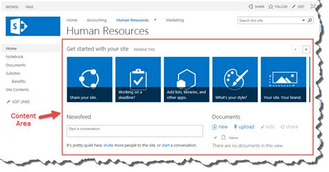 Creating Pages Vs Sub Sites In Sharepoint Wendy Neal Human Resources Website Templates