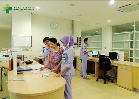 pengertian rumah sakit fungsi tujuannya  tipe rumah