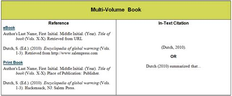 how to cite multi volume book apa image collections how
