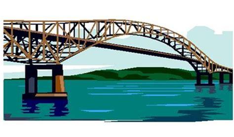 bridge pattern là gì design pattern for beginner part 7 bridge design pattern