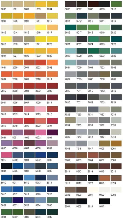 25 best ideas about ral color chart on ral colours paint colour charts and colour