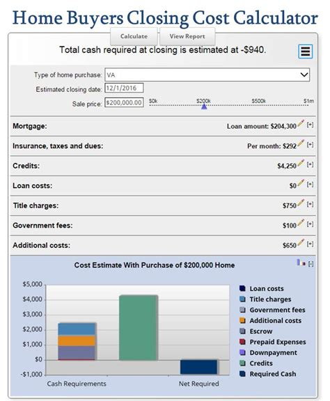 house buying cost cost buying house calculator 28 images cost of selling