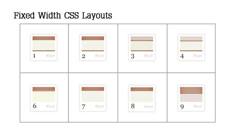 table layout fixed meaning the definition of layouts in web design and when to use them
