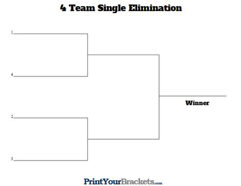 printable 4 name baby girl tournament bracket 4 team seeded single elimination bracket printable