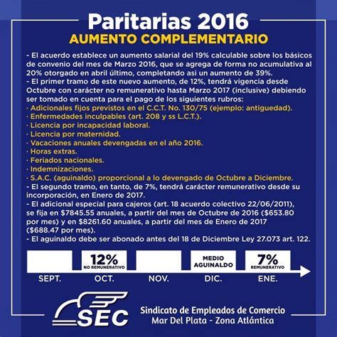 paritarias 2016 2017 uecara elespecialistaplayadelcarmencom empleados de comercio paritarias 2016 empleados de