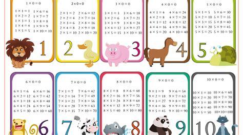 tablas de multiplicar juego para el aula tablas de multiplicar del 1 al 10 m 233 todo de aprendizaje