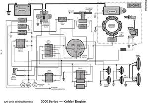 tractor ignition switch wiring diagram re saftey switches farming