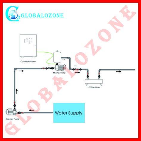 home oxygen machine oxygen generator buy home