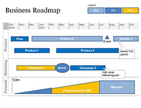road map business 301 moved permanently