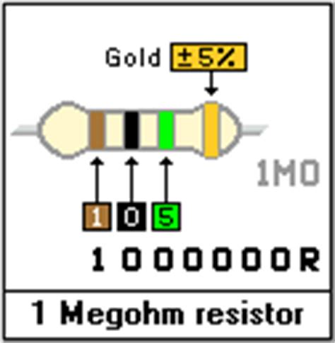color code for 1 meg resistor basic resistors for beginners and novices