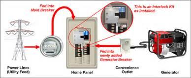 standby emergency breaker box wiring diagram wiring diagram website