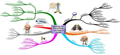 Free Mind Map Templates To Download That Will Help You Printable Mind Map