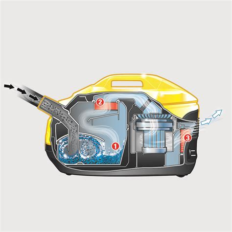 Karcher Ds 5800 Vacuum Cleaner Water Filter Hepa karcher ds 5800 vacuum cleaner price in pakistan