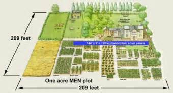 1 4 acre farm pictures to pin on pinterest pinsdaddy
