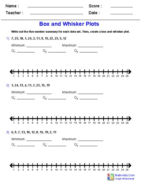 Box And Whisker Plot Worksheets by Graph Worksheets Learning To Work With Charts And Graphs