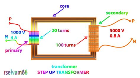 step up transformer wiring diagrams wiring diagram with