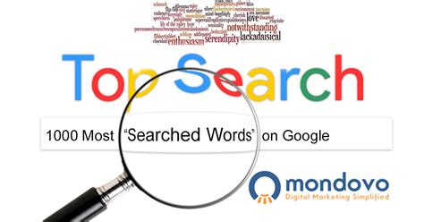 most googled word the most searched words on google top keywords mondovo