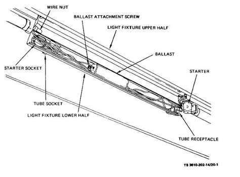 Wiring Diagram For Fluorescent Light Fixture Travelwork Info Fluorescent Light Fixture Installation