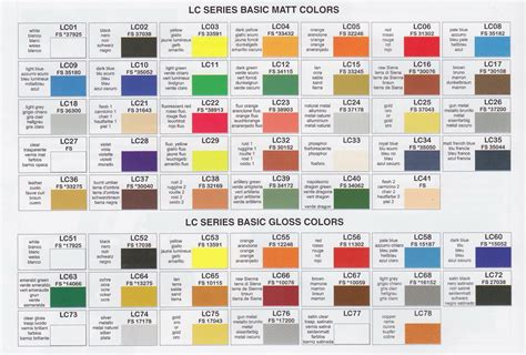 tamiya paint chart car interior design