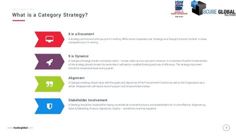 procurement category strategy template category strategy sourcing strategy