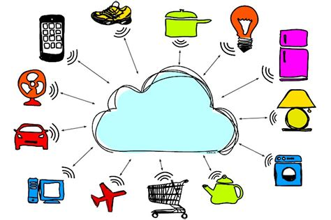 Pictures Of Things | what is internet of things what are wearables and how do