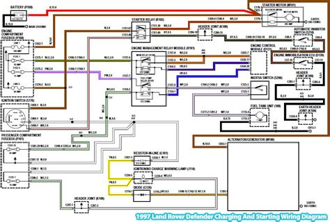 2004 land rover discovery wiring diagram land rover