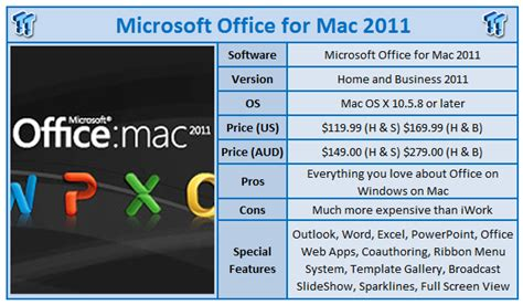 Microsoft Office For Mac 2011 by Microsoft Office For Mac 2011 Review
