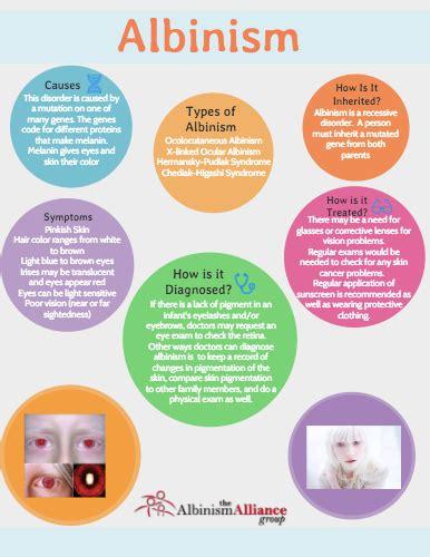 albinism  erin murphy infographic
