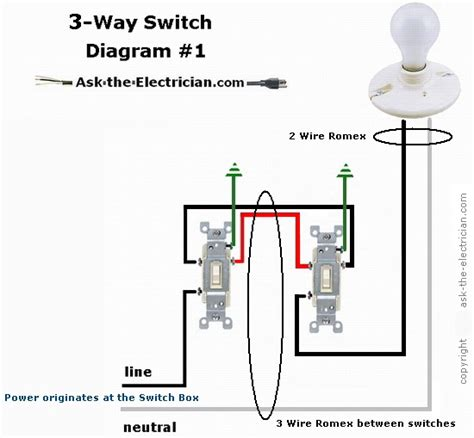 wire   switches part