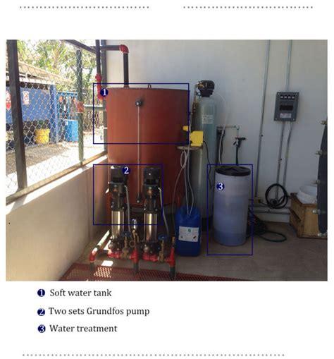 gas generator fired boilers buy