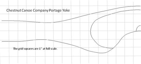 canoe portage yoke plans here plan make easy to build boat