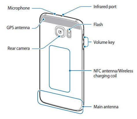 gps layout guide galaxy s6 layout galaxy s6 guide