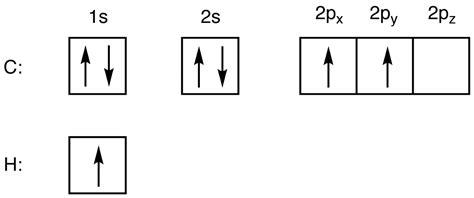 orbital diagram for calcium hybridization chemistry libretexts