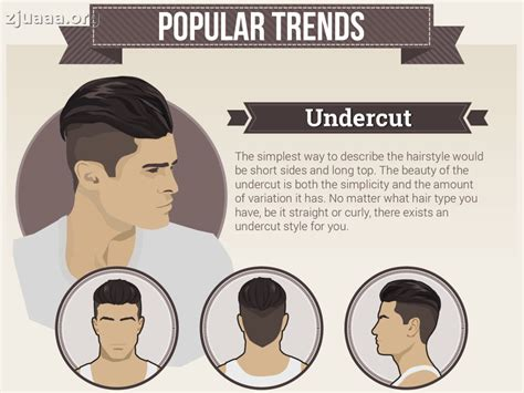 haircut designs names mens hairstyles names and pictures hair