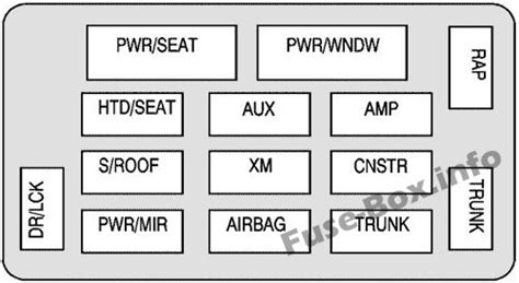 Fuse Box Diagrams Gt Chevrolet Monte Carlo 2006 2007