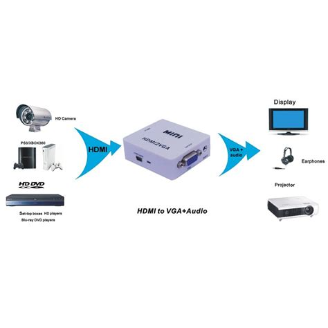 hdmi to vga converter schematic get free image about