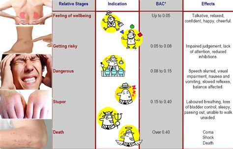 kidney failure stages ayurvedic treatment for kidney failure ayurvedic kidney treatment