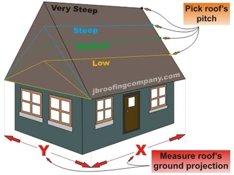 Roof Replacement Calculator Illinois Cost For Roof Replacement Barrington Roofing
