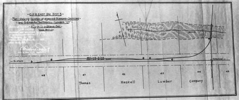 haskell section ottawa railway history circle plans for railways in the