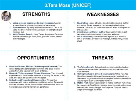 3 Strengths And 3 Weaknesses Mba by 5 Great Exles Of Ceo Thought Leadership Through Social