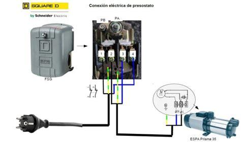 como se elabora un aparato electrico 191 c 243 mo funciona como se elabora un aparato electrico como conectar