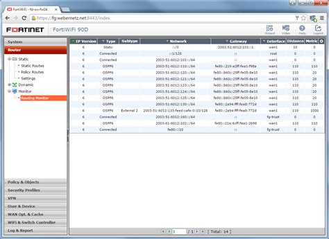Router Fortinet ospfv3 lab featured image ospfv3 for ipv6 lab cisco