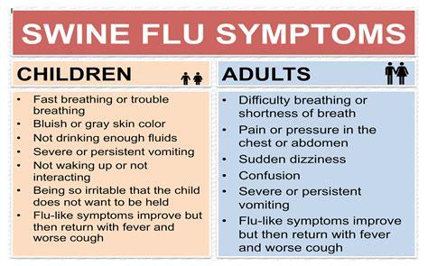 flu symptoms cold symptoms images search