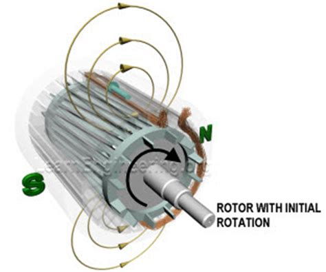 wurth injector cleaner msds magnetizing reactance of induction motor 28 images steady state modeling of three phase self
