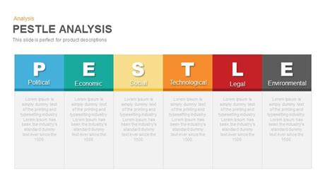 pestel analysis template word image gallery pestle template