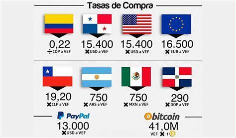 salario minimo venezolano febrero 2016 salario minimo en venezuela para el mes de febrero 2016