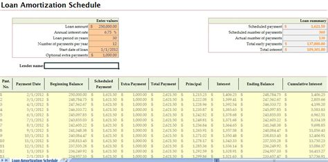 amortization table extra payment loan amortization loan amortization templates